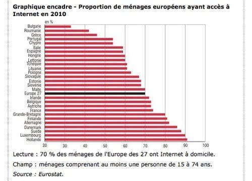 EUR-27-Eurostat